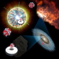 An unstable isotope Technetium-98 (98Tc) could be synthesized by neutrinos emitted from supernova explosions