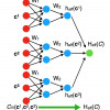 Self-learning Monte Carlo method with Behler-Parrinello neural networks