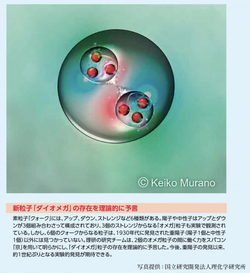 Di-Omega in QCD on the front page of an in-house magazine image