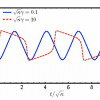 Diffusive Nambu-Goldstone modes in quantum time-crystals