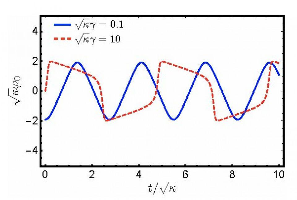 Diffusive Nambu-Goldstone modes in quantum time-crystals image
