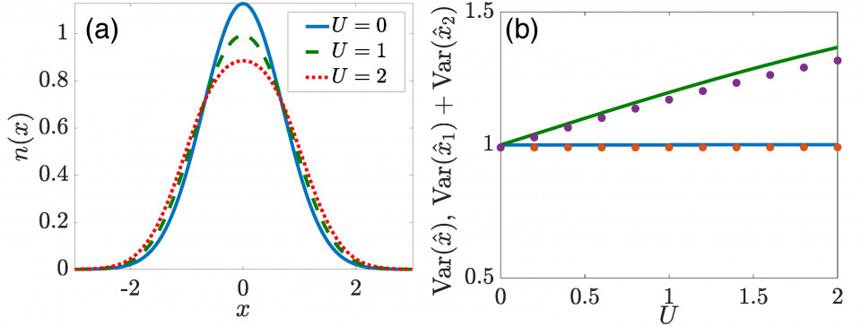 Probing localization and quantum geometry by spectroscopy image