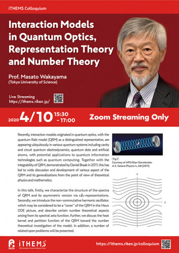 Interaction Models  in Quantum Optics,  Representation Theory  and Number Theory ポスター