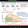 Biology Seminar by Dr. Shingo Iwami on December 22, 2020