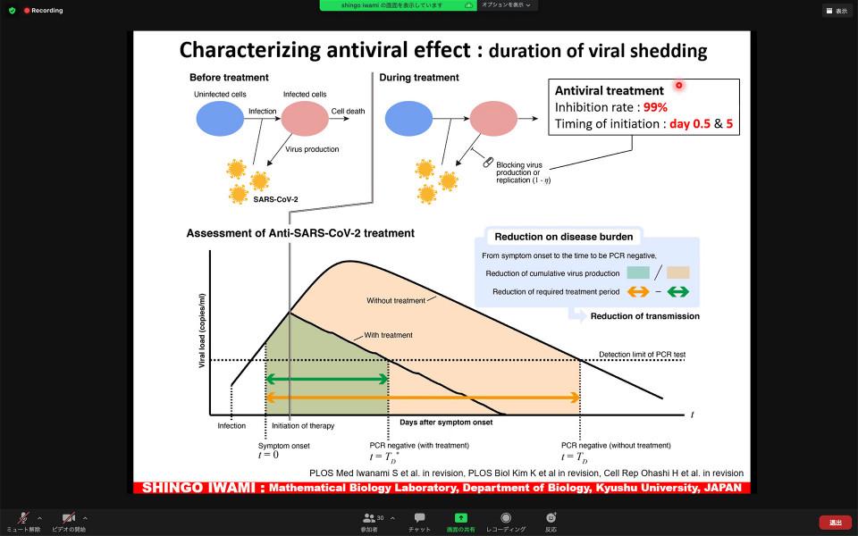 Biology Seminar by Dr. Shingo Iwami on December 22, 2020 image