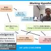iTHEMS Biology Seminar by Prof. Takahiro Sakaue on July 1, 2021