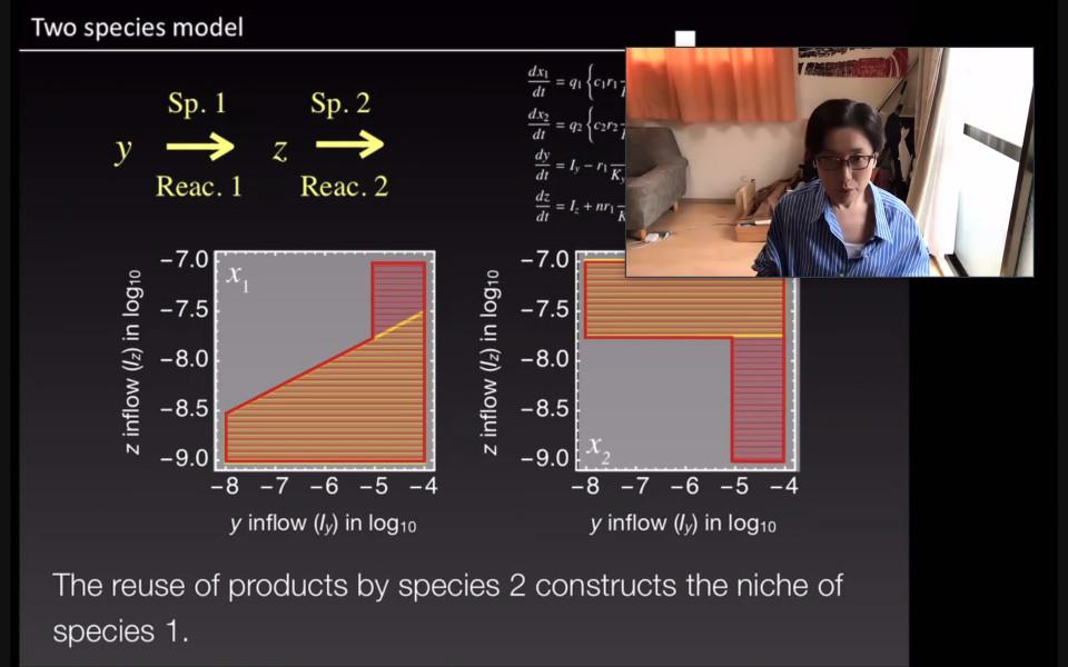 iTHEMS Biology Seminar by Prof. Mayumi Seto on July 29, 2021 image