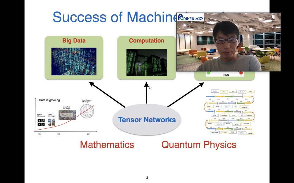 Information Theory SG Seminar by Dr. Qibin Zhao on July 28, 2021 image